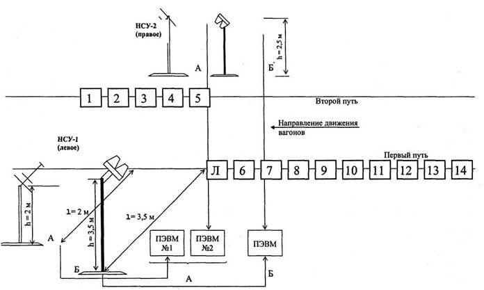 Схема проверки считывания ЭЗПУ